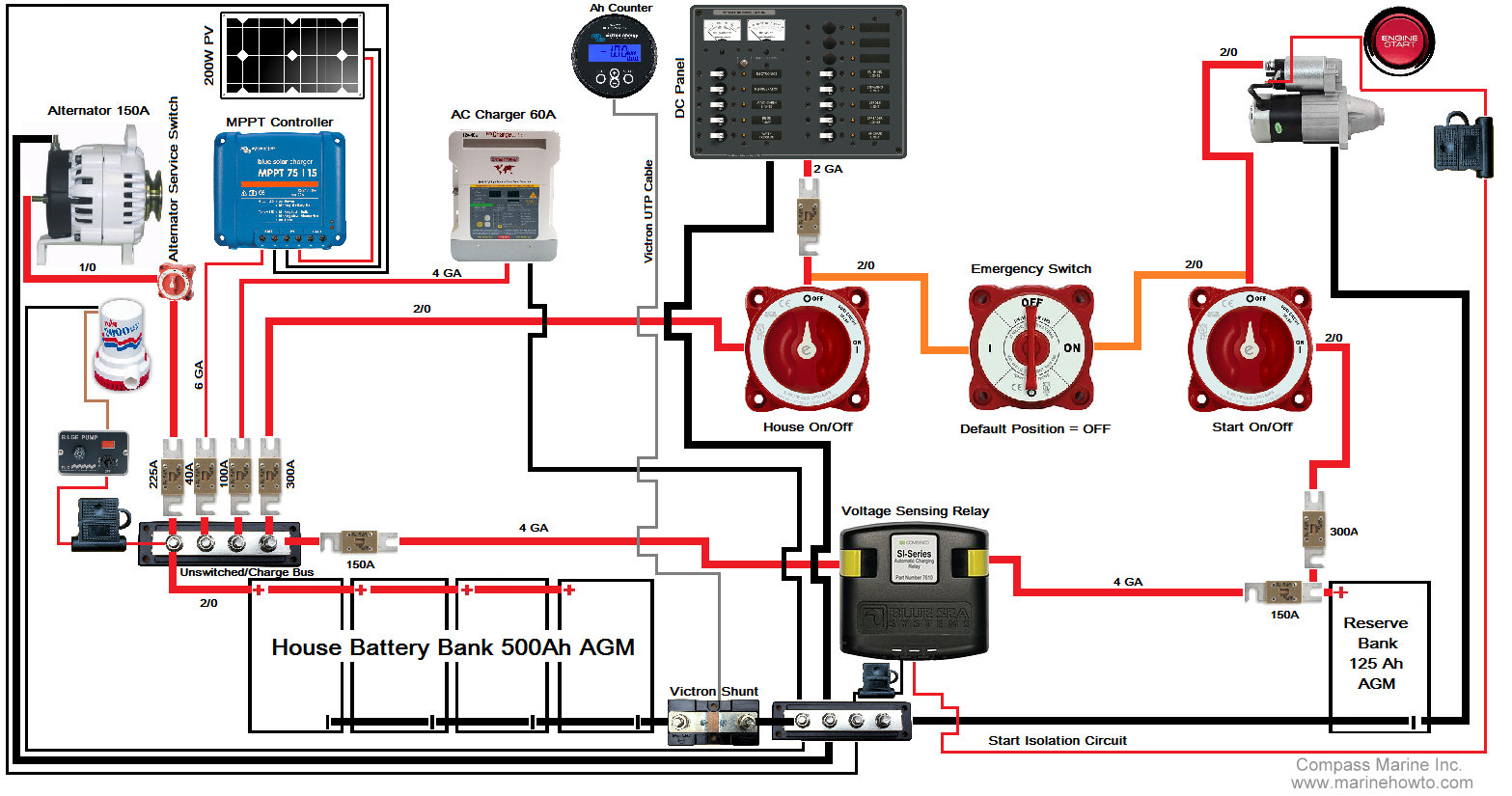 Sailboat Electrical Diagram Trusted Wiring Ac Sail Boat Plans The Pomaikai Small